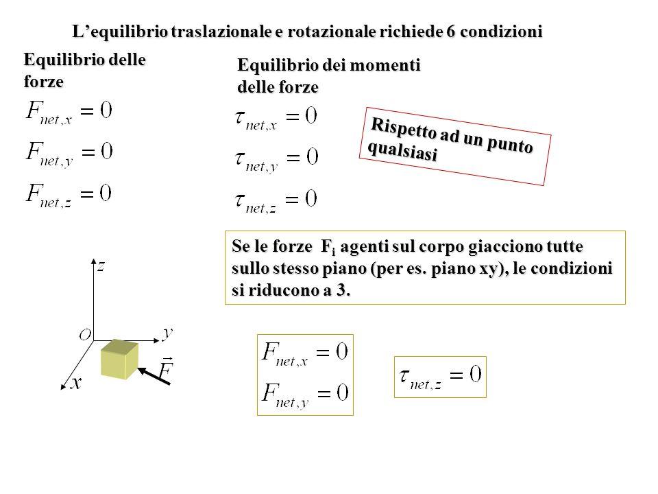 L'equilibrio traslazionale e rotazionale richiede 6 condizioni