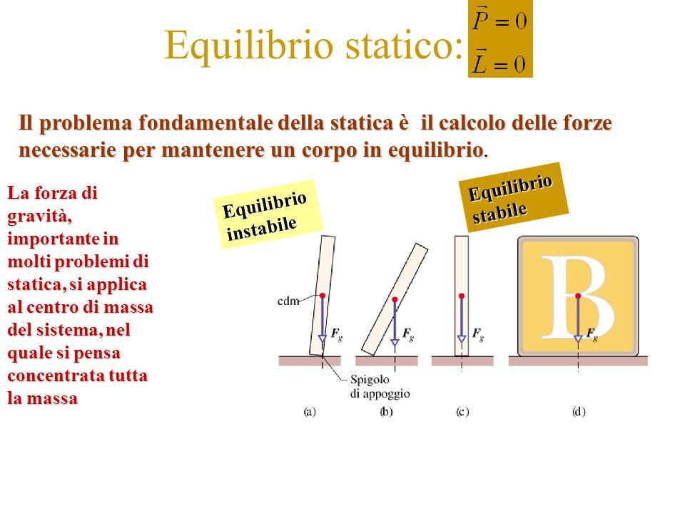 Equilibrio statico: Il problema fondamentale della statica è il calcolo delle forze necessarie per mantenere un corpo in equilibrio.