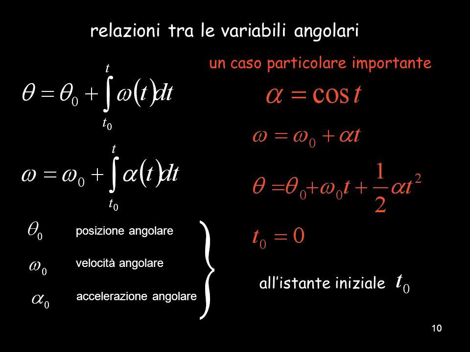 relazioni tra le variabili angolari
