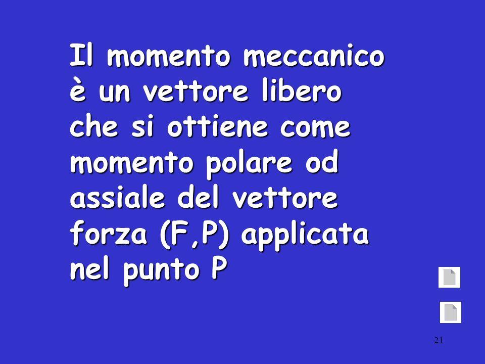Il momento meccanico è un vettore libero che si ottiene come momento polare od assiale del vettore forza (F,P) applicata nel punto P