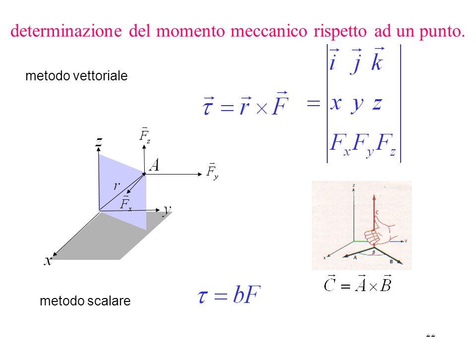 determinazione del momento meccanico rispetto ad un punto.