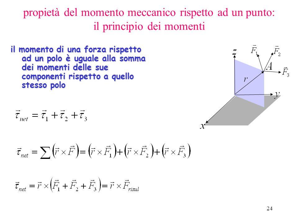 propietà del momento meccanico rispetto ad un punto: il principio dei momenti