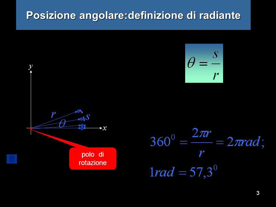 Posizione angolare:definizione di radiante