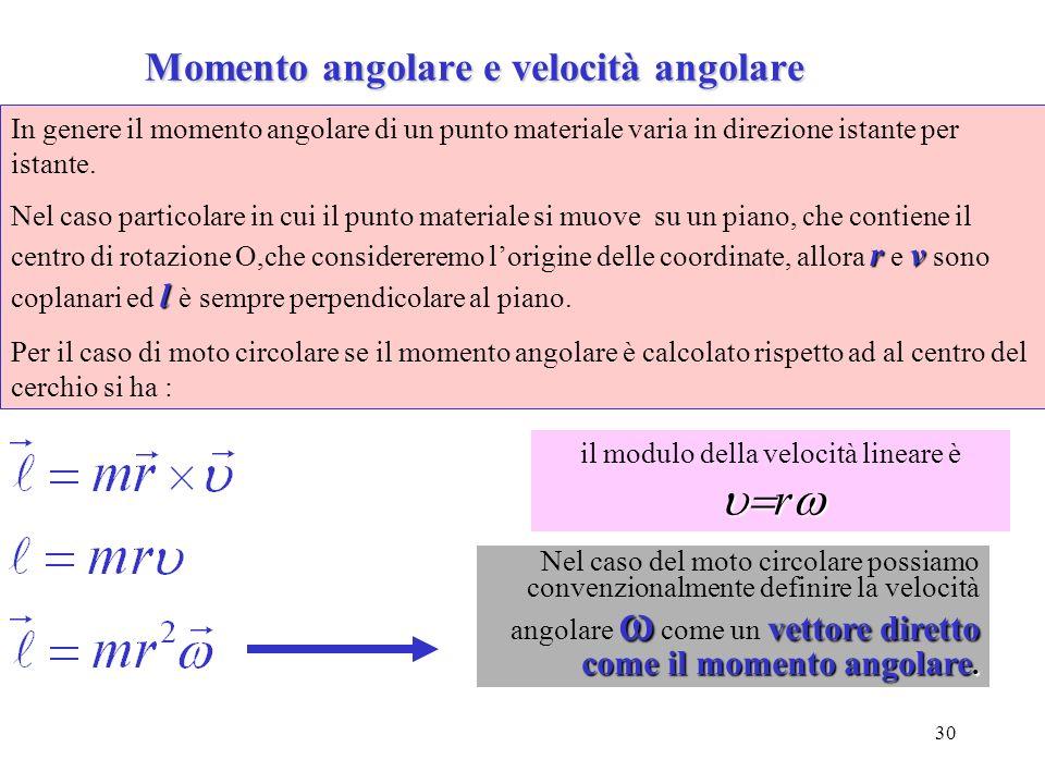 Momento angolare e velocità angolare