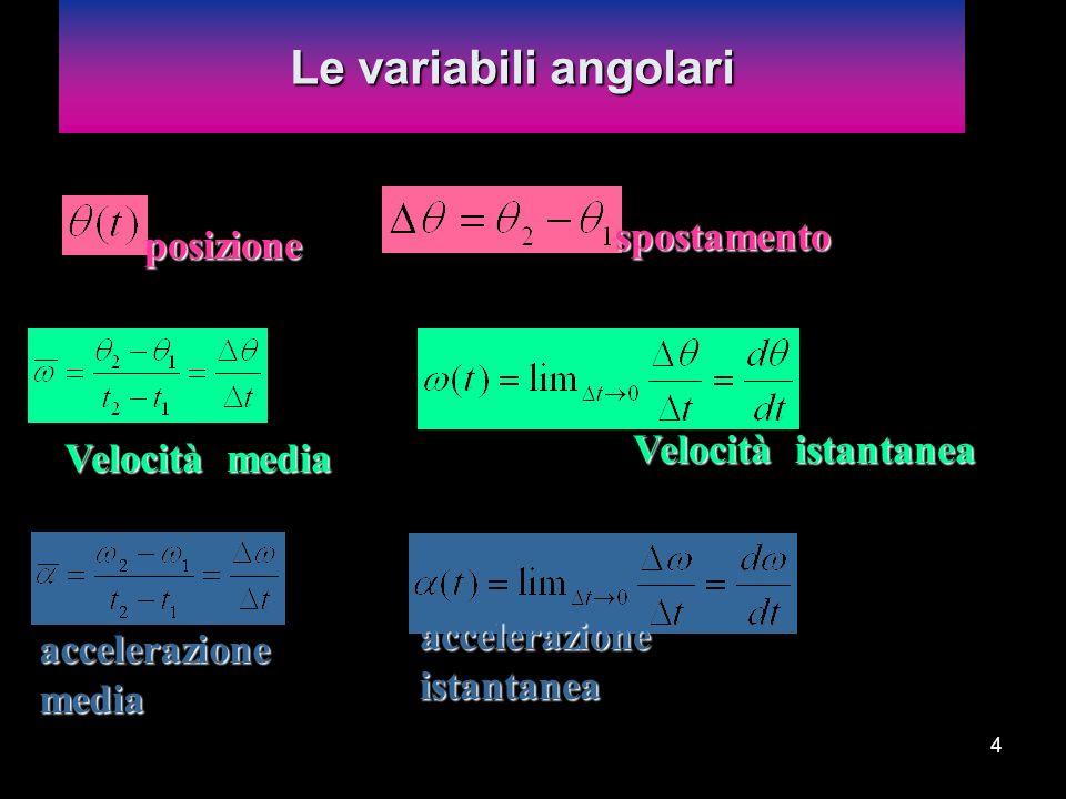 Le variabili angolari spostamento posizione Velocità istantanea
