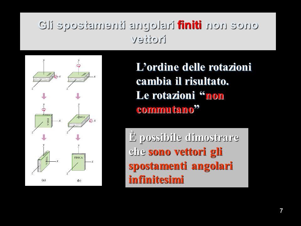 Gli spostamenti angolari finiti non sono vettori