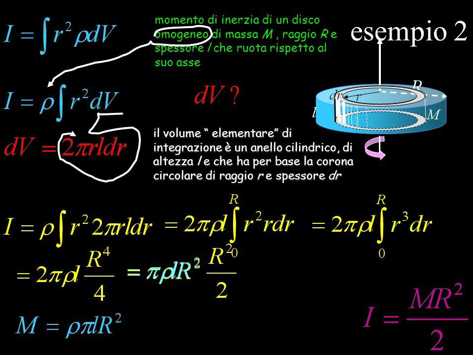 esempio 2momento di inerzia di un disco omogeneo di massa M , raggio R e spessore l che ruota rispetto al suo asse.