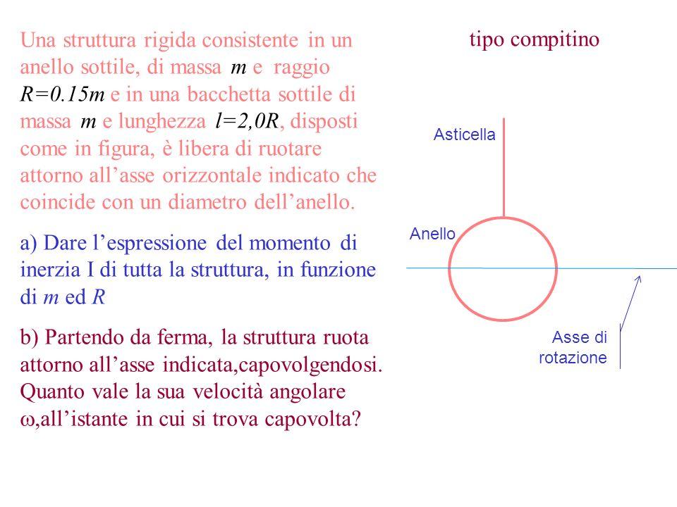 Una struttura rigida consistente in un anello sottile, di massa m e raggio R=0.15m e in una bacchetta sottile di massa m e lunghezza l=2,0R, disposti come in figura, è libera di ruotare attorno all'asse orizzontale indicato che coincide con un diametro dell'anello.