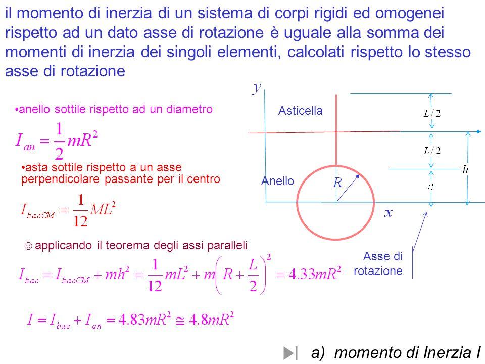 il momento di inerzia di un sistema di corpi rigidi ed omogenei rispetto ad un dato asse di rotazione è uguale alla somma dei momenti di inerzia dei singoli elementi, calcolati rispetto lo stesso asse di rotazione