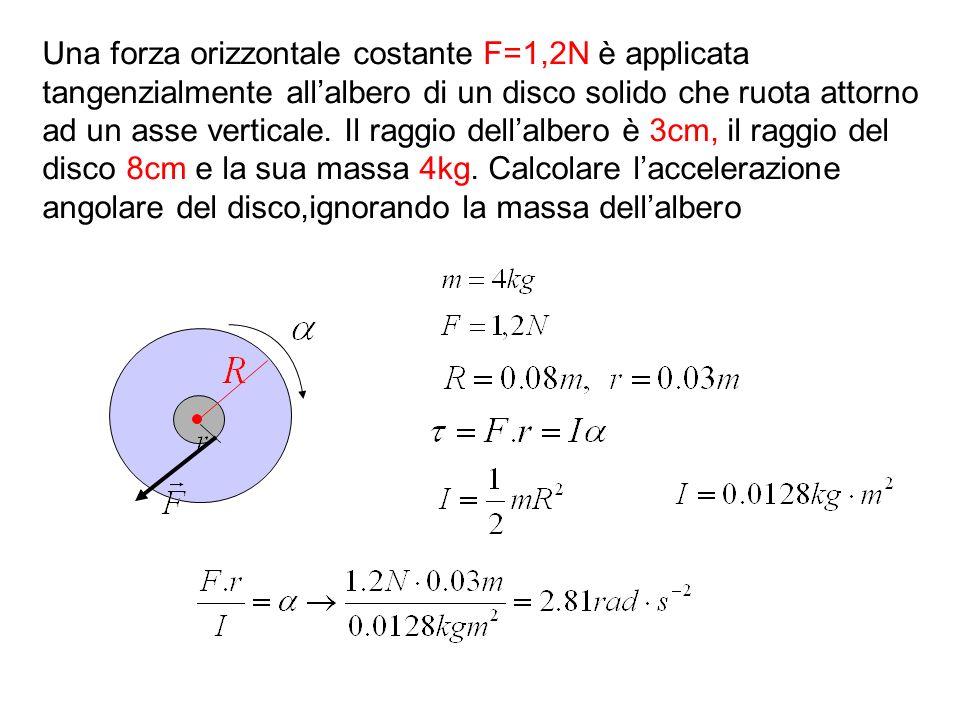 Una forza orizzontale costante F=1,2N è applicata tangenzialmente all'albero di un disco solido che ruota attorno ad un asse verticale. Il raggio dell'albero è 3cm, il raggio del disco 8cm e la sua massa 4kg. Calcolare l'accelerazione angolare del disco,ignorando la massa dell'albero