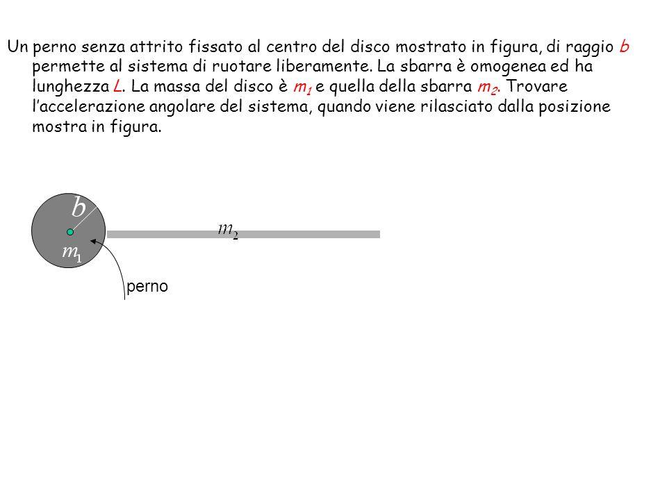 Un perno senza attrito fissato al centro del disco mostrato in figura, di raggio b permette al sistema di ruotare liberamente. La sbarra è omogenea ed ha lunghezza L. La massa del disco è m1 e quella della sbarra m2. Trovare l'accelerazione angolare del sistema, quando viene rilasciato dalla posizione mostra in figura.