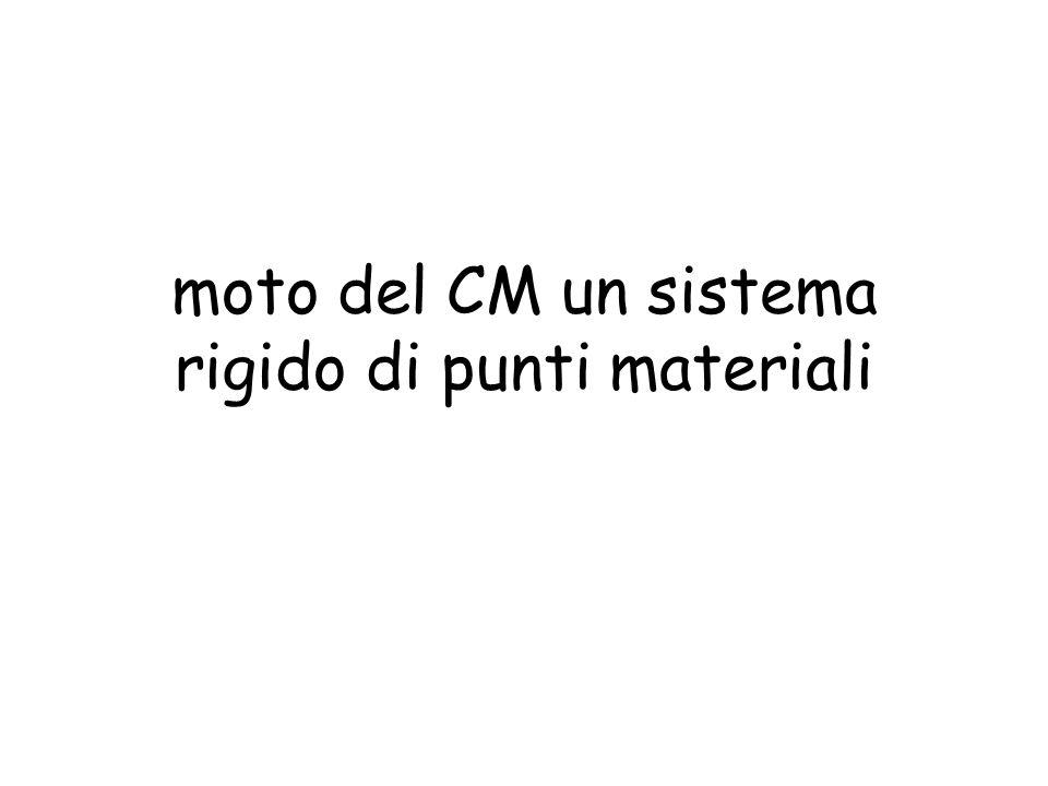 moto del CM un sistema rigido di punti materiali