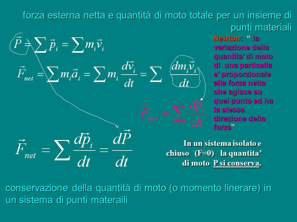 forza esterna netta e quantità di moto totale per un insieme di punti materiali