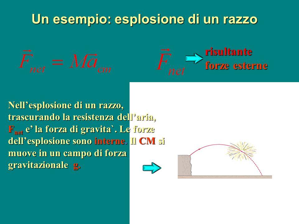 Un esempio: esplosione di un razzo