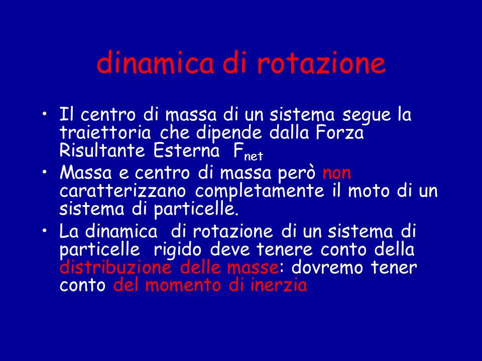 dinamica di rotazione Il centro di massa di un sistema segue la traiettoria che dipende dalla Forza Risultante Esterna Fnet.