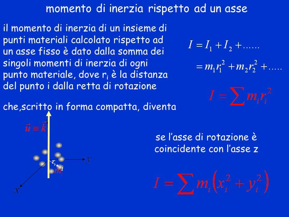 se l'asse di rotazione è coincidente con l'asse z