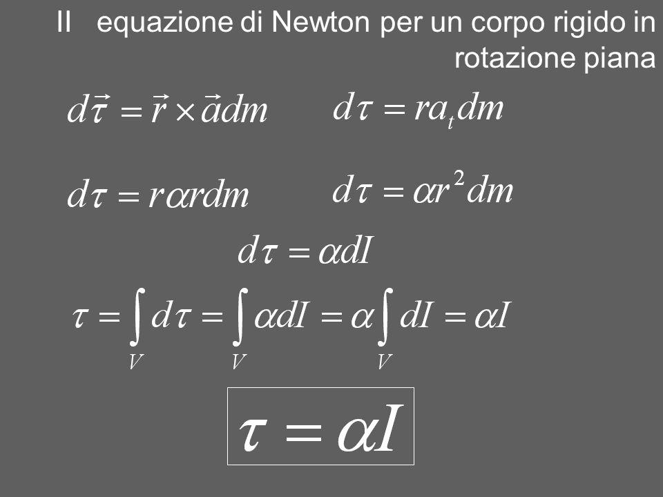 II equazione di Newton per un corpo rigido in rotazione piana