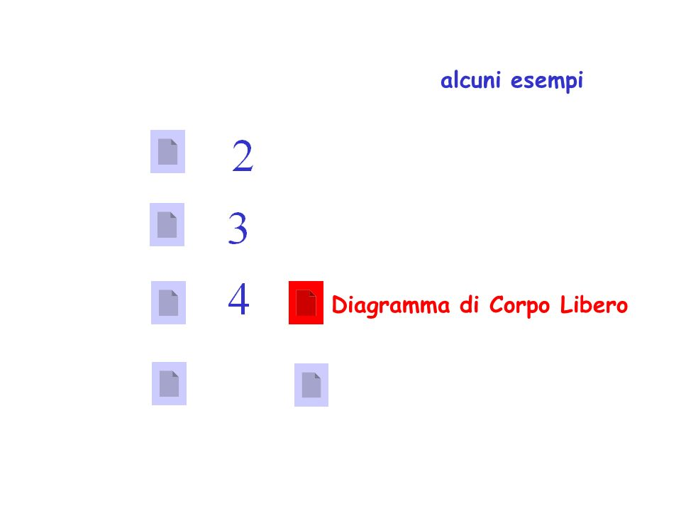 Diagramma di Corpo Libero