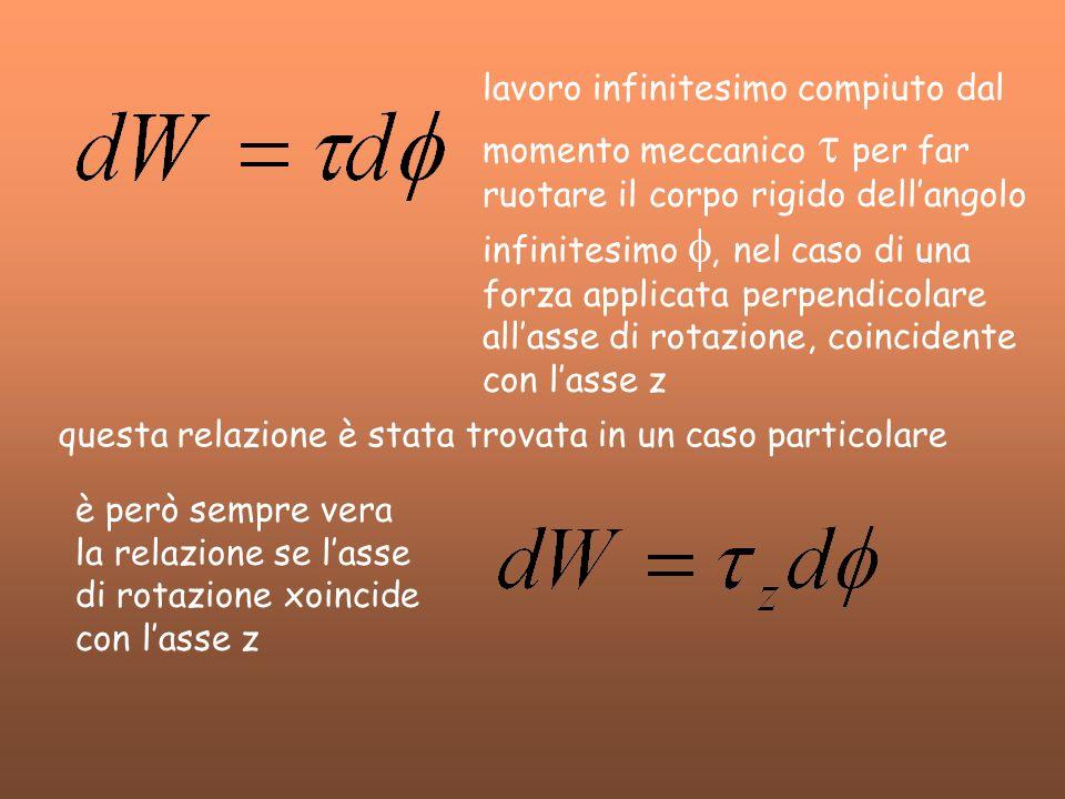 lavoro infinitesimo compiuto dal momento meccanico  per far ruotare il corpo rigido dell'angolo infinitesimo , nel caso di una forza applicata perpendicolare all'asse di rotazione, coincidente con l'asse z