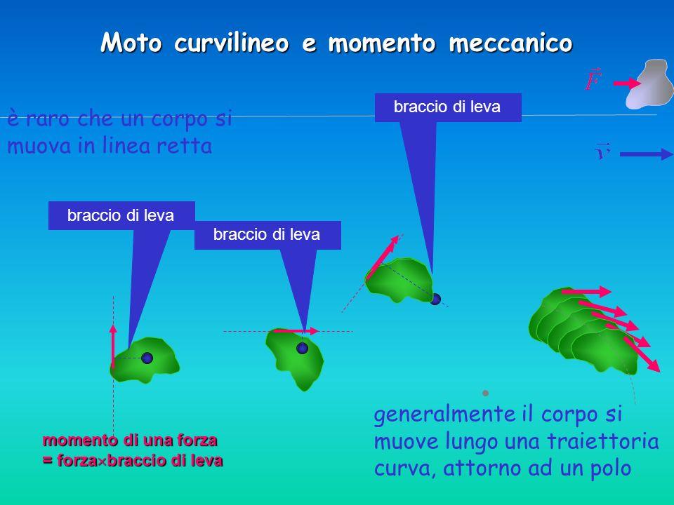 Moto curvilineo e momento meccanico