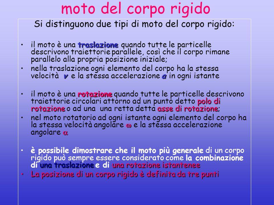 Si distinguono due tipi di moto del corpo rigido:
