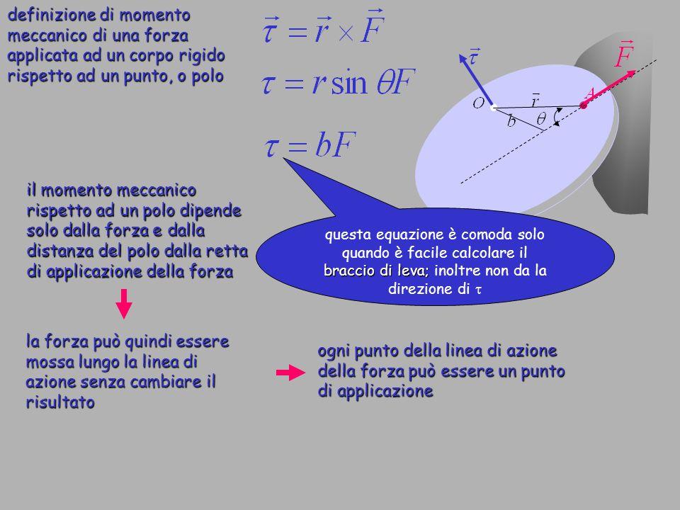 definizione di momento meccanico di una forza applicata ad un corpo rigido rispetto ad un punto, o polo