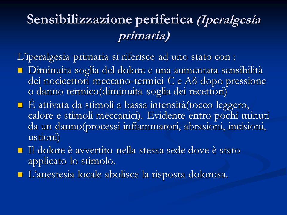 Sensibilizzazione periferica (Iperalgesia primaria)