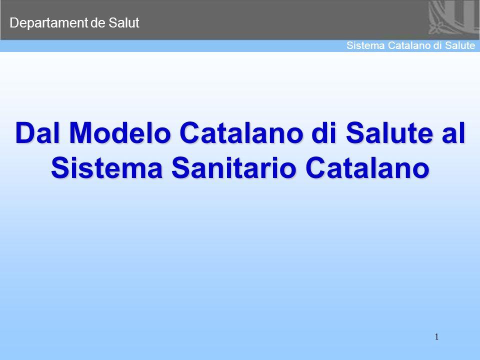 Dal Modelo Catalano di Salute al Sistema Sanitario Catalano