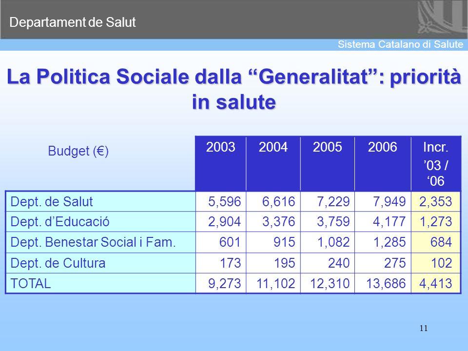 La Politica Sociale dalla Generalitat : priorità in salute