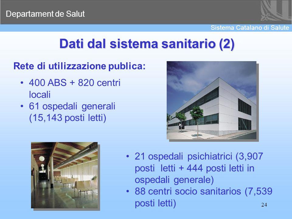 Dati dal sistema sanitario (2)