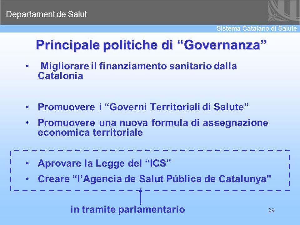 Principale politiche di Governanza