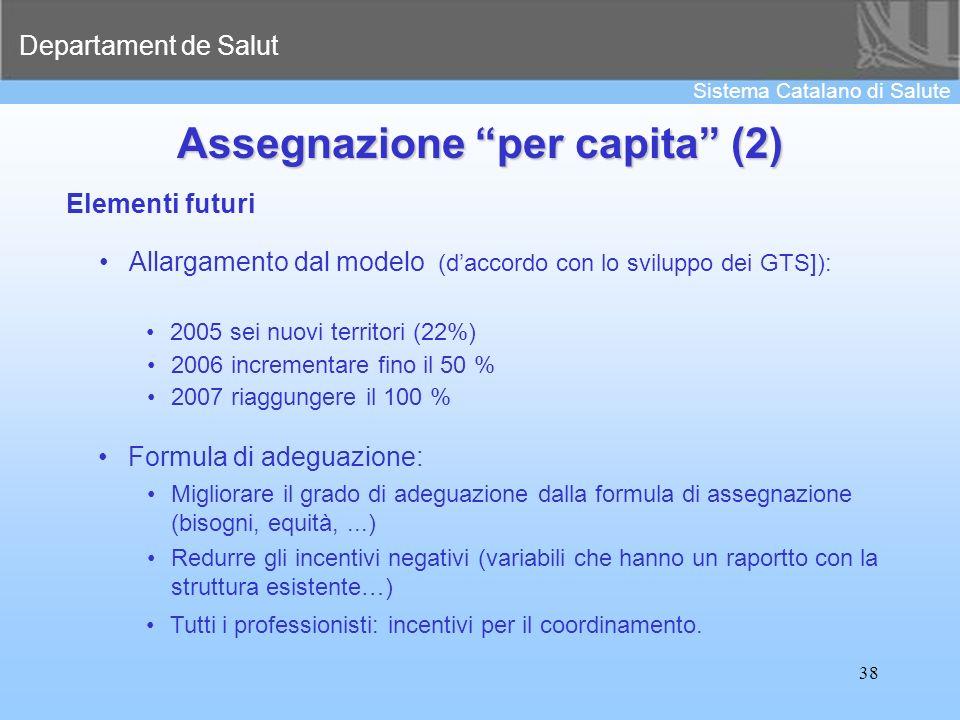 Assegnazione per capita (2)