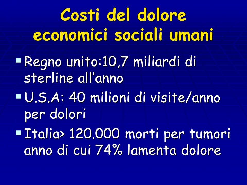 Costi del dolore economici sociali umani