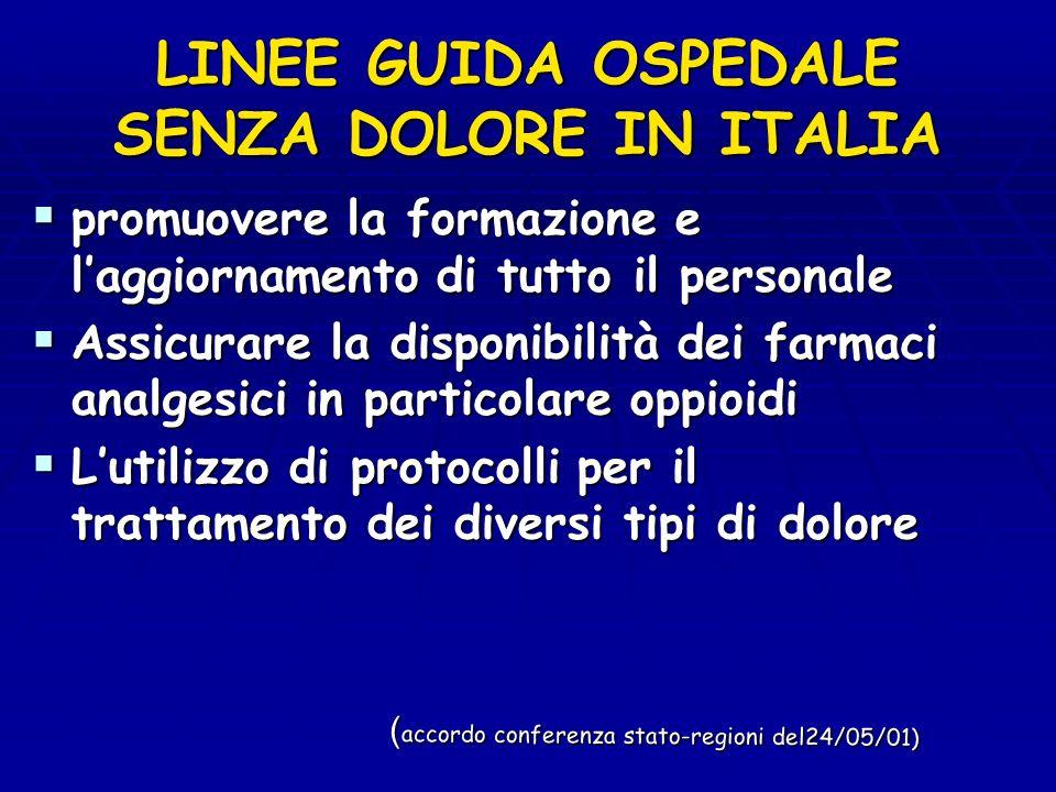 LINEE GUIDA OSPEDALE SENZA DOLORE IN ITALIA