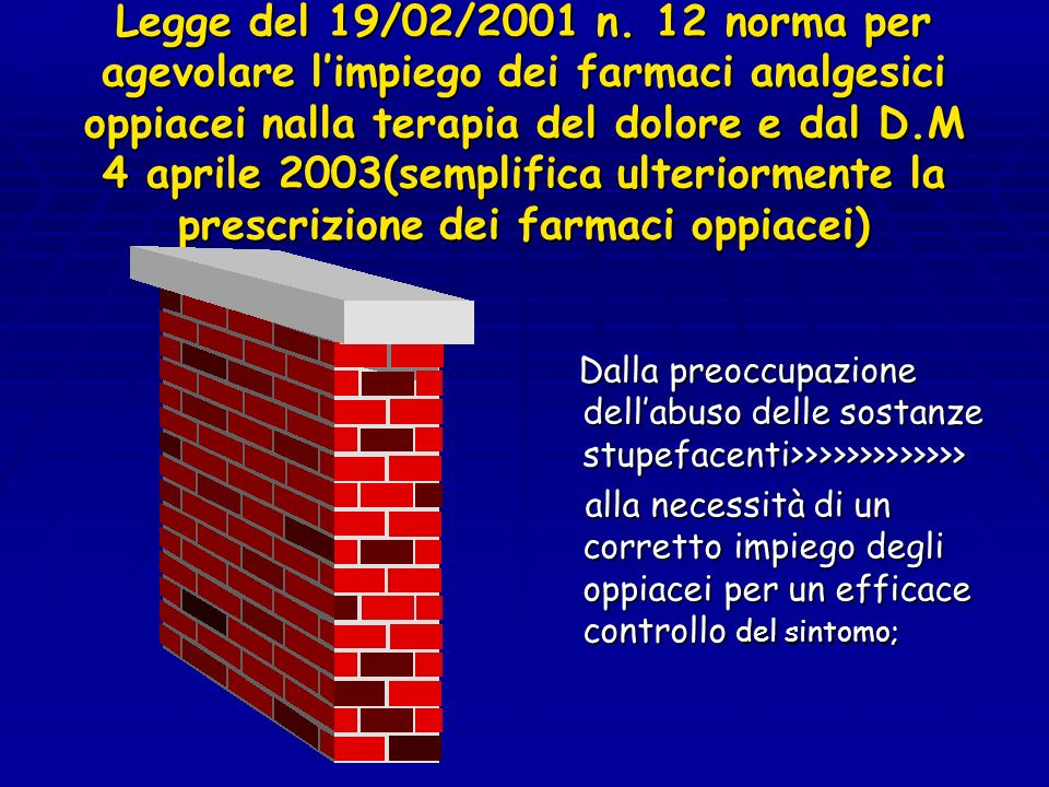 Legge del 19/02/2001 n. 12 norma per agevolare l'impiego dei farmaci analgesici oppiacei nalla terapia del dolore e dal D.M 4 aprile 2003(semplifica ulteriormente la prescrizione dei farmaci oppiacei)