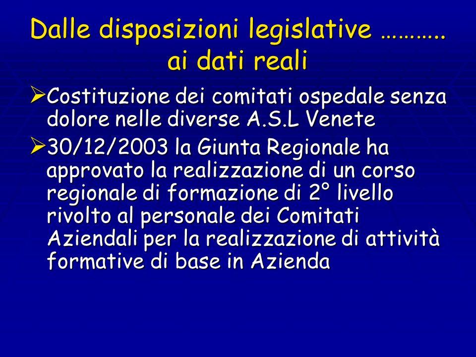 Dalle disposizioni legislative ……….. ai dati reali