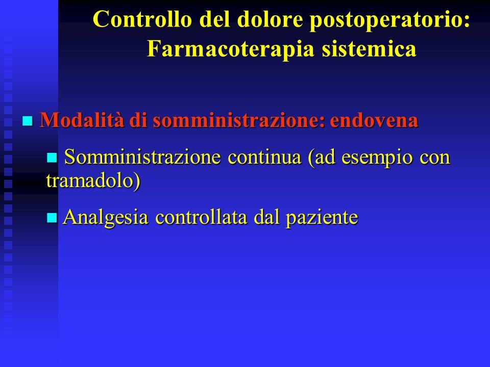 Controllo del dolore postoperatorio: Farmacoterapia sistemica