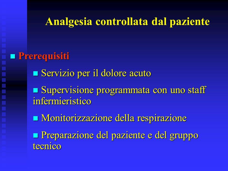 Analgesia controllata dal paziente