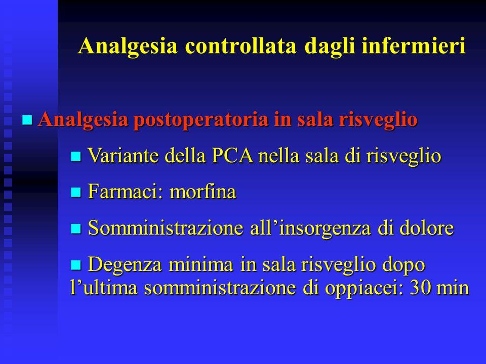 Analgesia controllata dagli infermieri