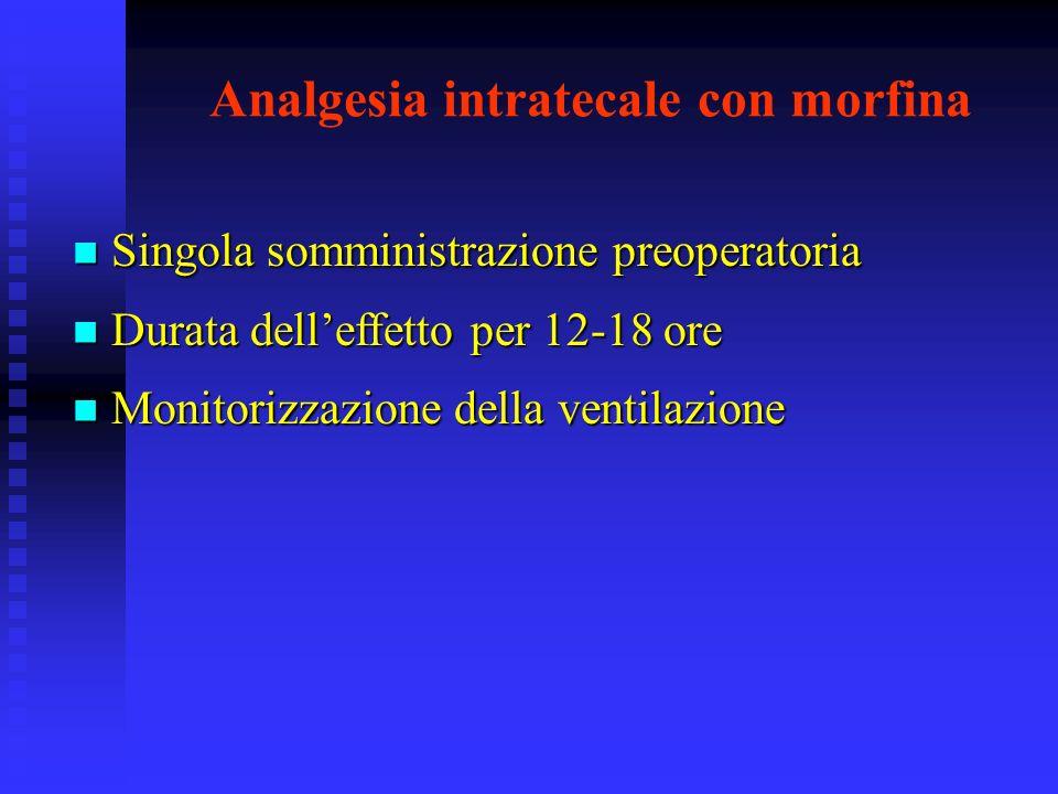 Analgesia intratecale con morfina