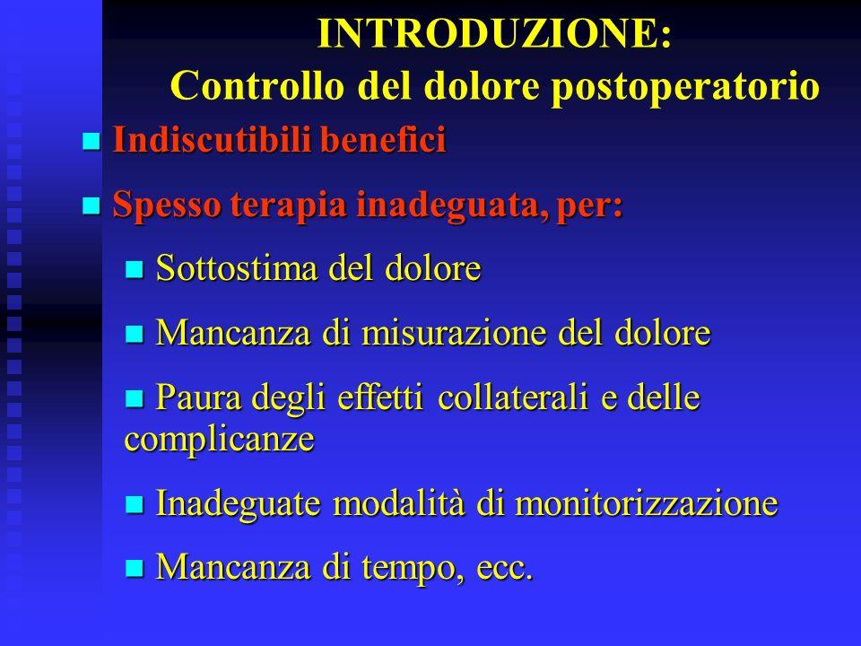 INTRODUZIONE: Controllo del dolore postoperatorio