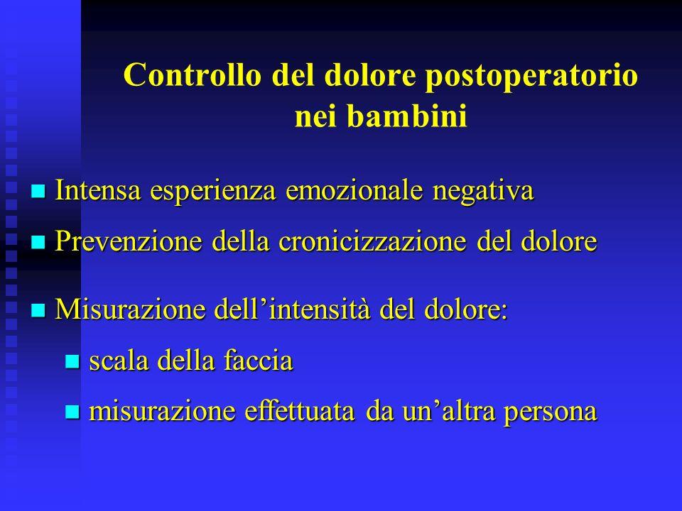 Controllo del dolore postoperatorio nei bambini