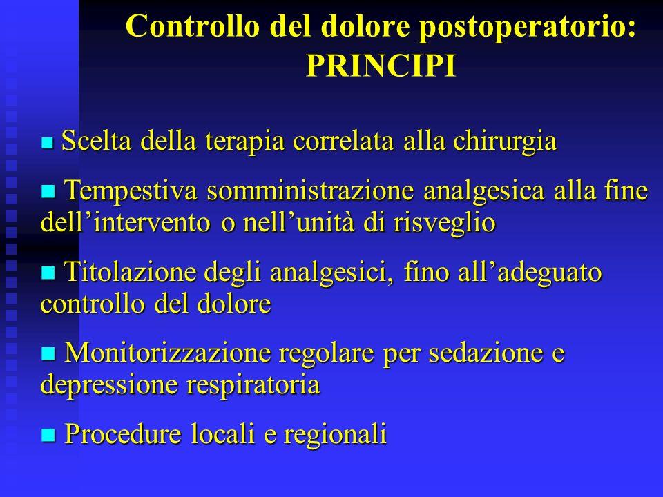 Controllo del dolore postoperatorio: PRINCIPI
