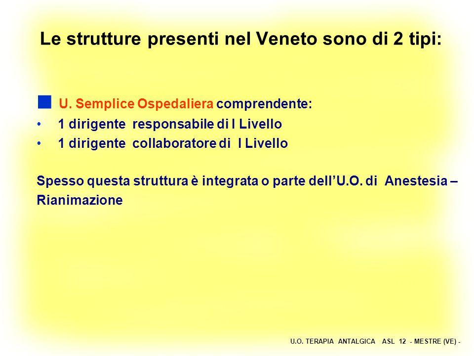 Le strutture presenti nel Veneto sono di 2 tipi: