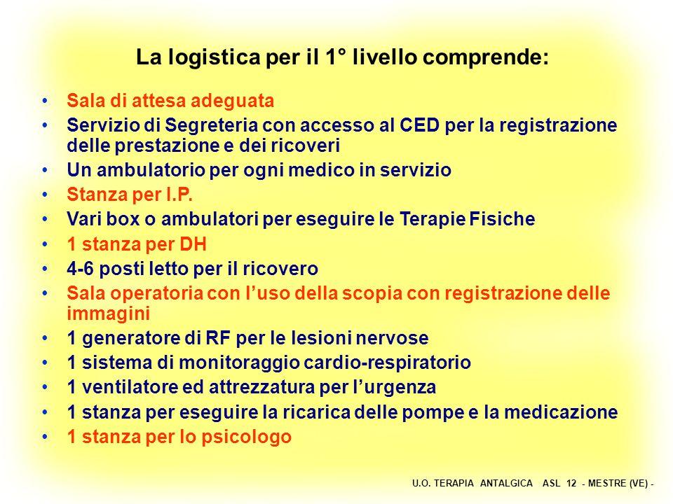 La logistica per il 1° livello comprende: