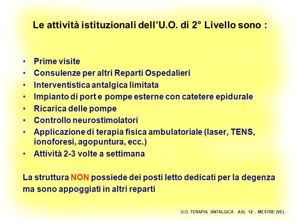 Le attività istituzionali dell'U.O. di 2° Livello sono :