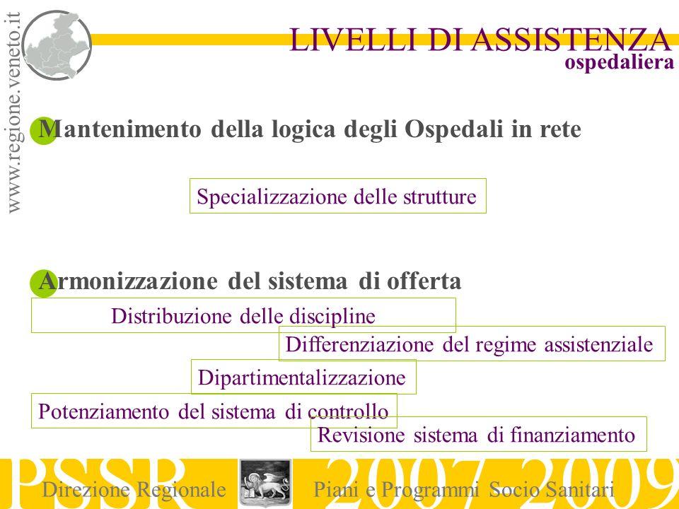 PSSR 2007-2009 LIVELLI DI ASSISTENZA