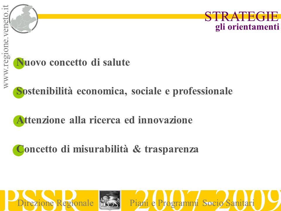 Direzione Regionale Piani e Programmi Socio Sanitari