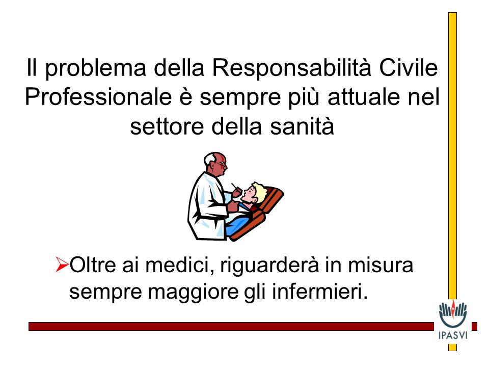 Il problema della Responsabilità Civile Professionale è sempre più attuale nel settore della sanità
