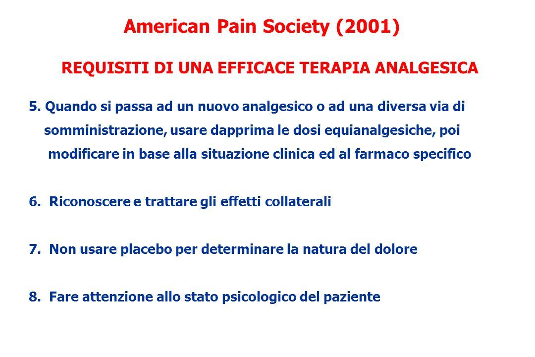 American Pain Society (2001)